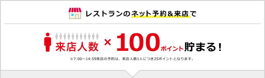 レストランのネット予約&来店で 来店人数×100ポイント貯まる!